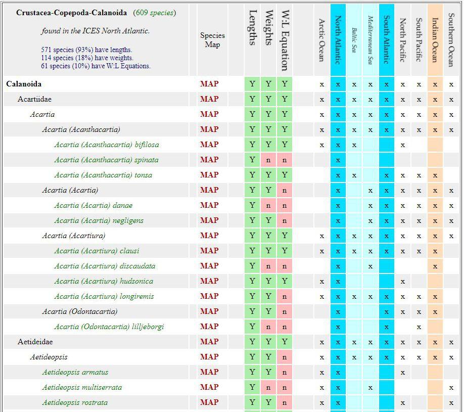 Screen capture of a WGZE Biometrics Atlas summary table.